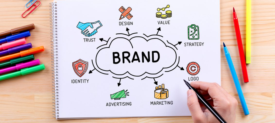 Branding Businesses